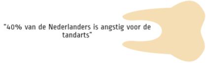 quote tandartsangst onder nederlanders